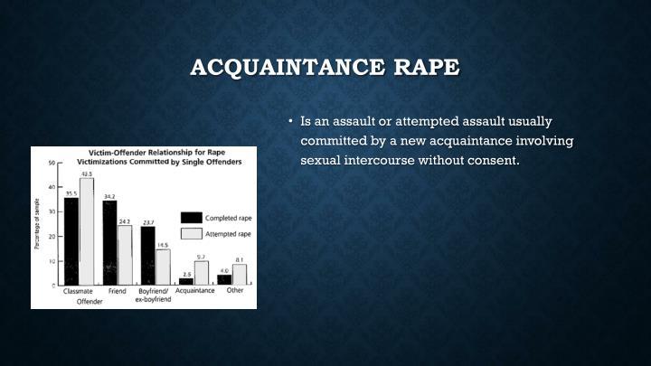 Acquaintance rape