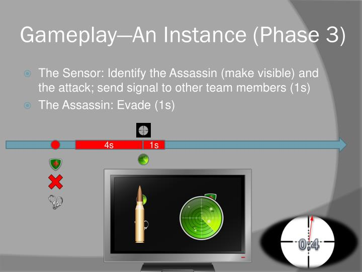 Gameplay—An Instance (Phase 3)