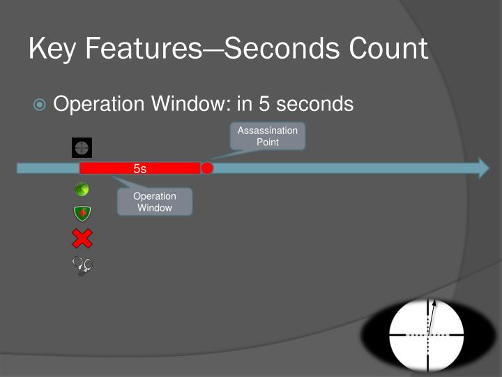 Key Features—Seconds Count