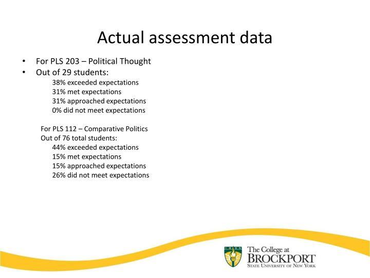 Actual assessment data