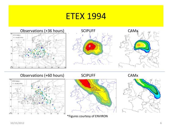 ETEX 1994