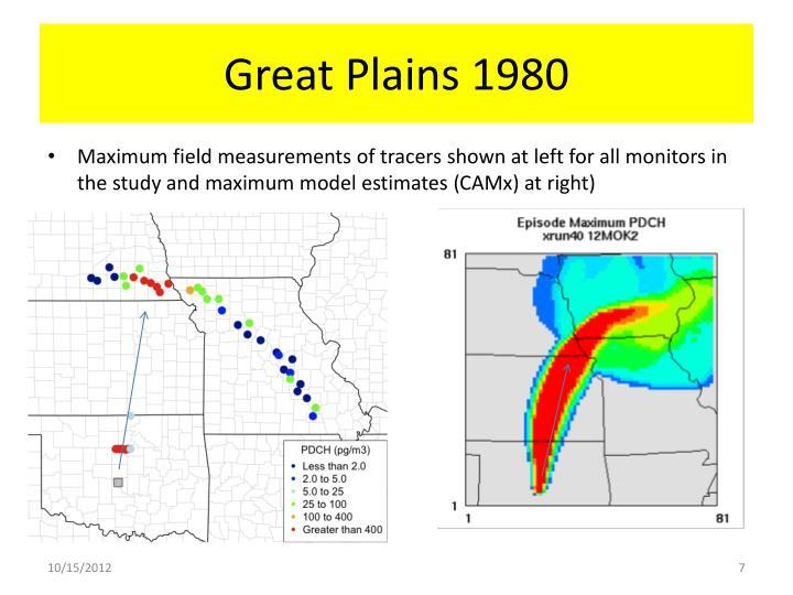 Great Plains 1980