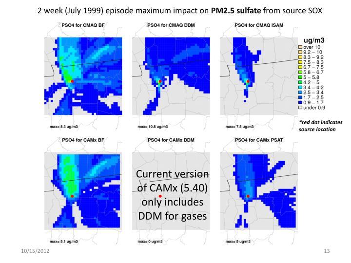2 week (July 1999) episode maximum impact on