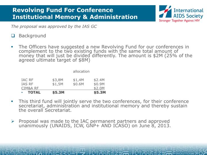 Revolving Fund For Conference