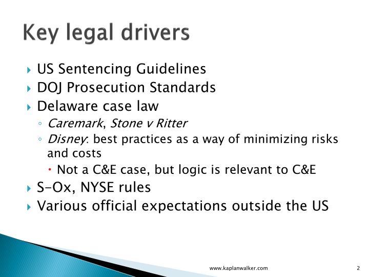 Key legal drivers