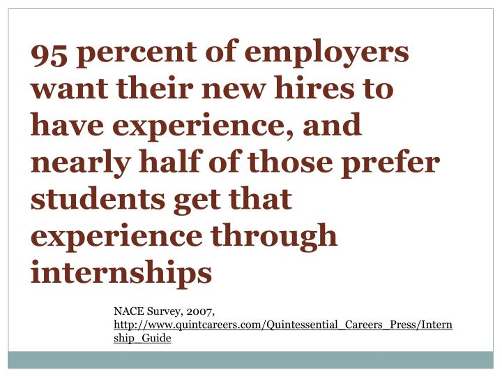 95 percent of employers want their new hires to have experience, and nearly half of those prefer students get that experience through internships