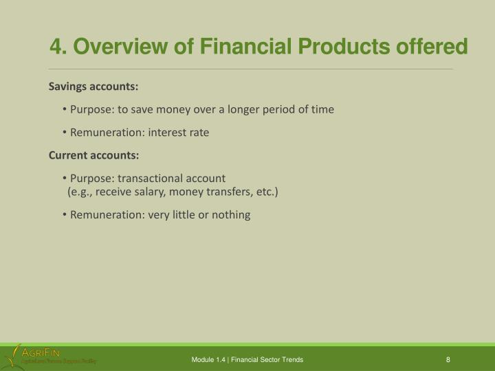 4. Overview of Financial Products offered