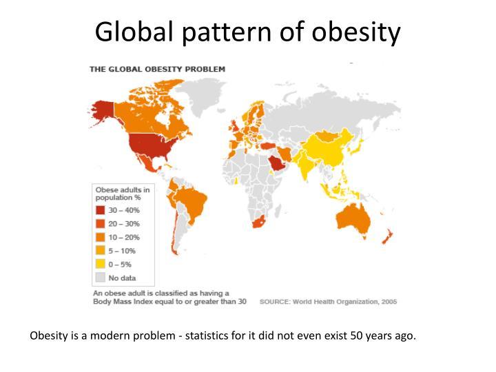 Global pattern of obesity