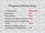 progresso chicken soup1