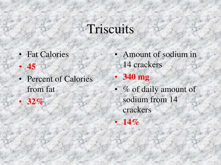 Fat Calories