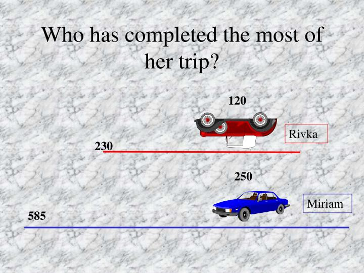 Who has completed the most of her trip?