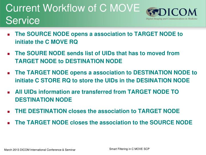 Current Workflow of C MOVE Service