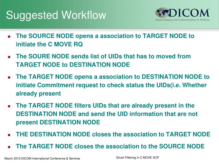 Suggested Workflow
