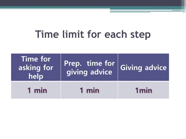 Time limit for each step