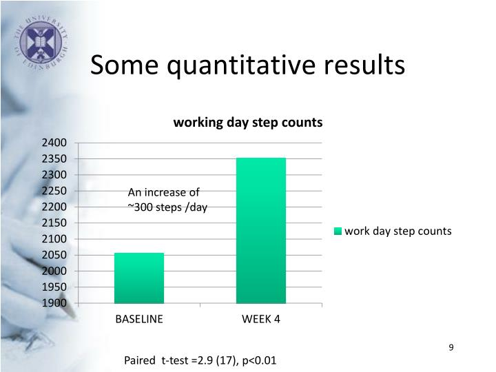 Some quantitative results