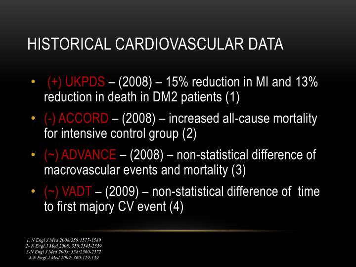 Historical Cardiovascular Data