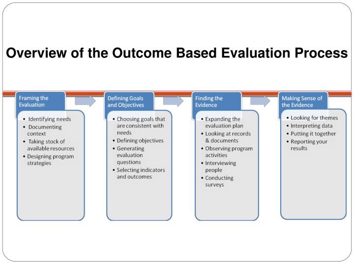 Overview of the Outcome Based Evaluation Process