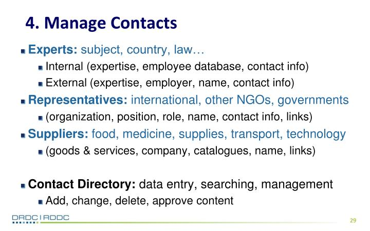 4. Manage Contacts