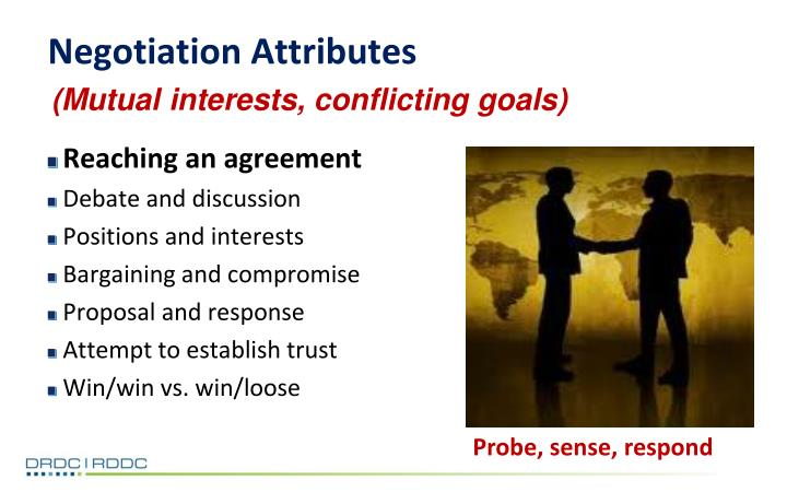 Negotiation Attributes