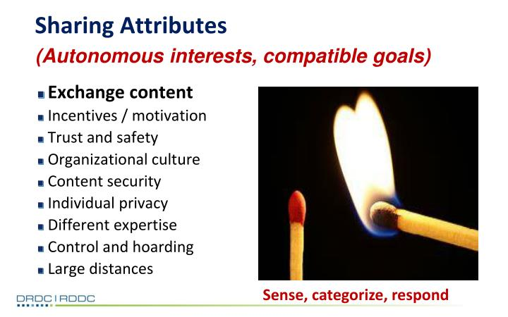 Sharing Attributes
