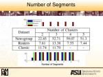 number of segments
