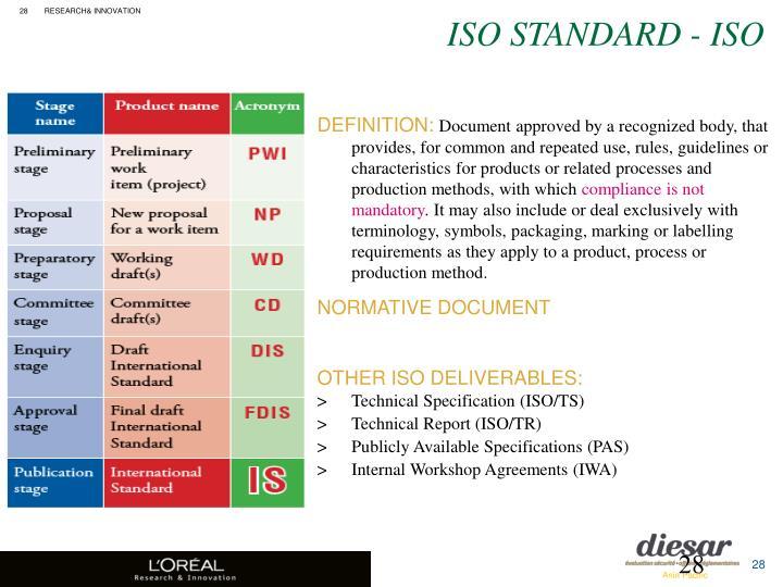 ISO Standard - ISO