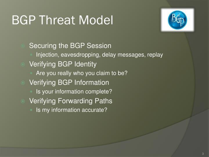 BGP Threat Model