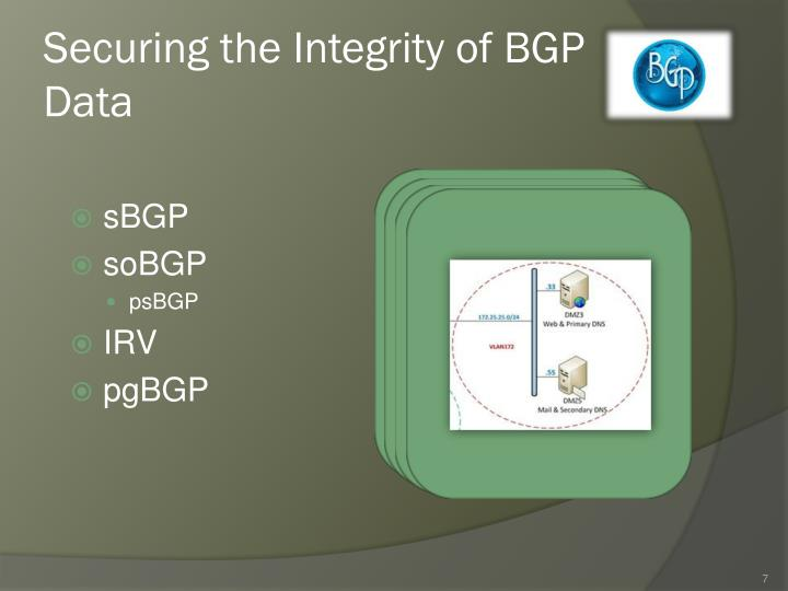 Securing the Integrity of BGP Data