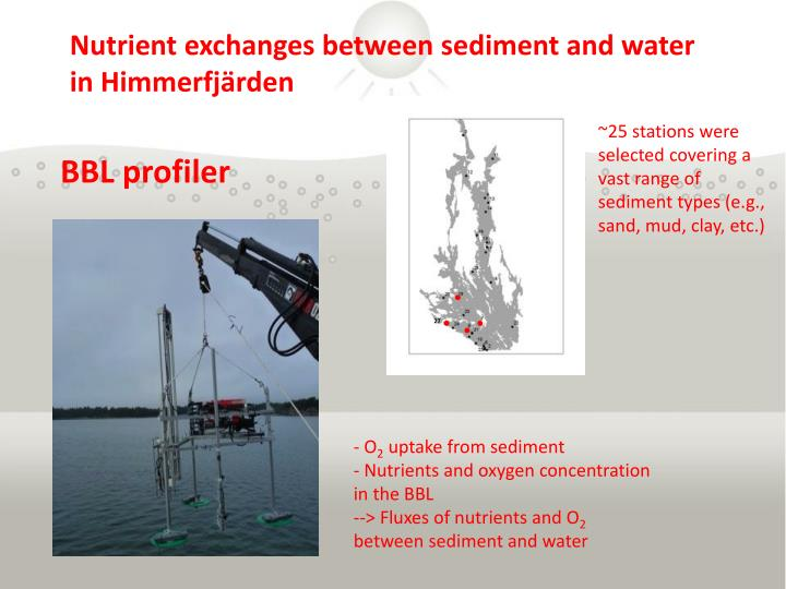 Nutrient exchanges between sediment and water in Himmerfjärden