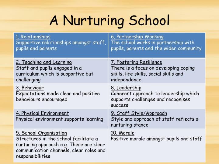 A Nurturing School