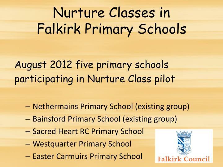 Nurture Classes in