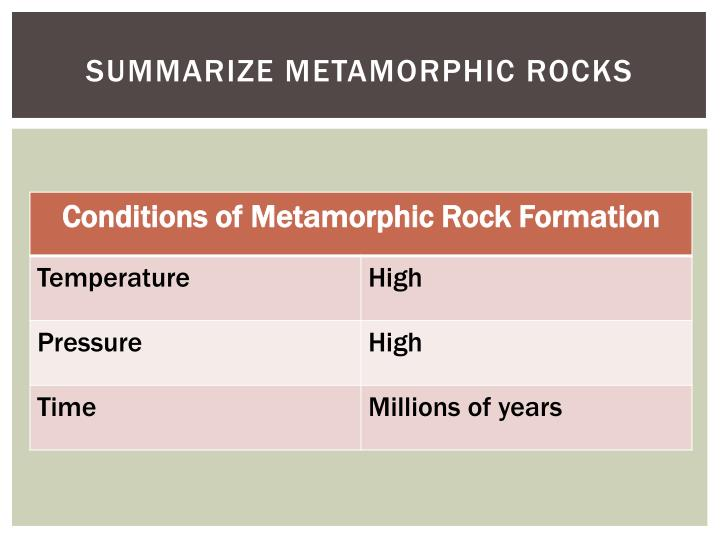 Summarize metamorphic Rocks