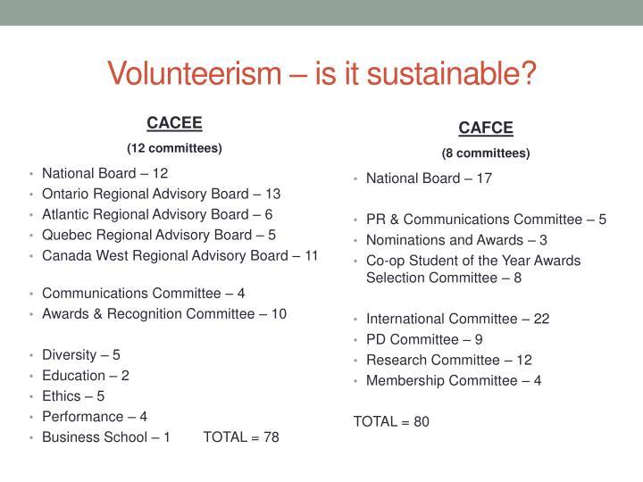 Volunteerism – is it sustainable?
