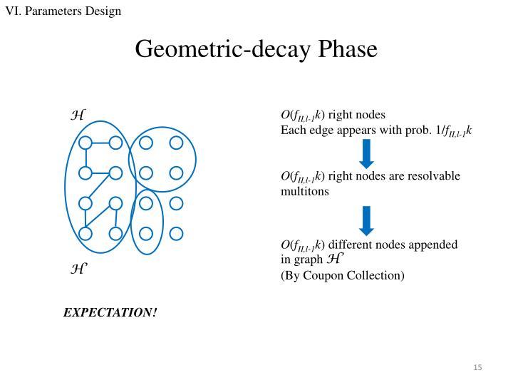 VI. Parameters Design