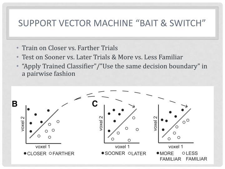 """Support Vector Machine """"Bait & Switch"""""""