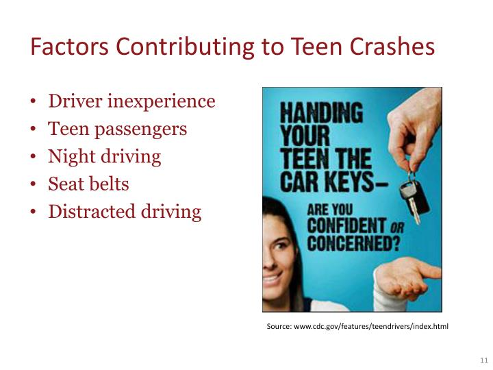 Factors Contributing to Teen Crashes