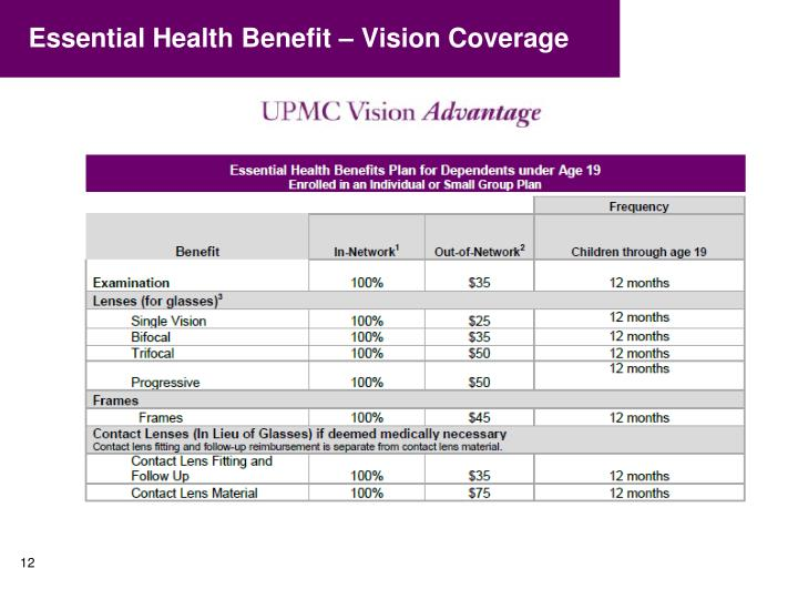 Essential Health Benefit – Vision Coverage