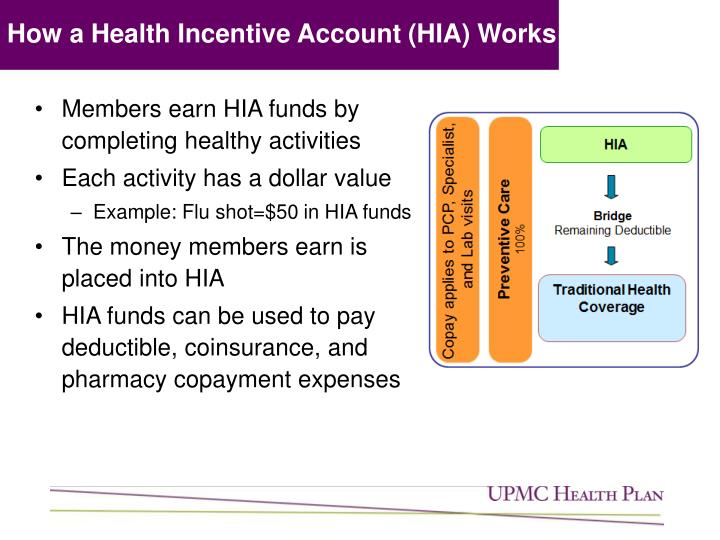 How a Health Incentive Account (HIA) Works