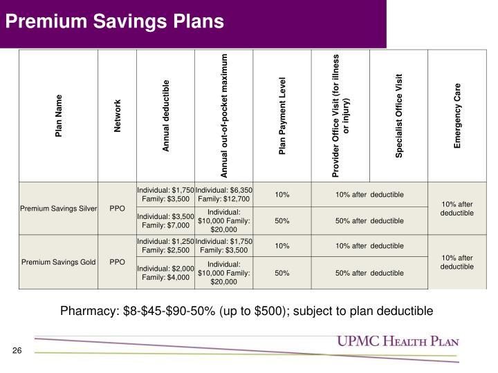 Premium Savings Plans