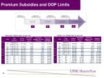 premium subsidies and oop limits