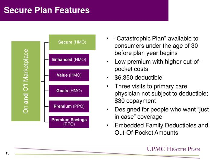 """Catastrophic Plan"""