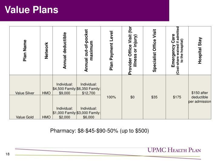 Value Plans