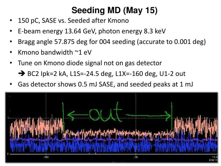 Seeding MD (May 15)