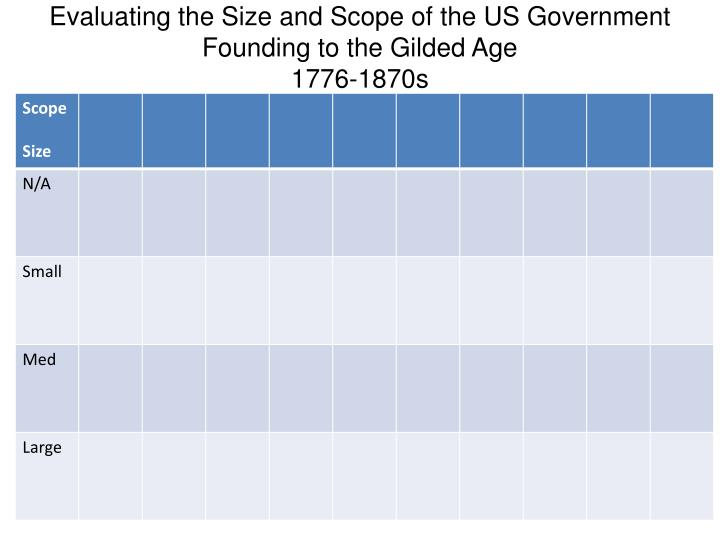 Evaluating the size and scope of the us government founding to the gilded age 1776 1870s1
