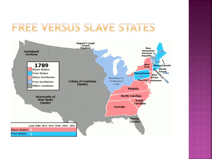 Free Versus Slave States