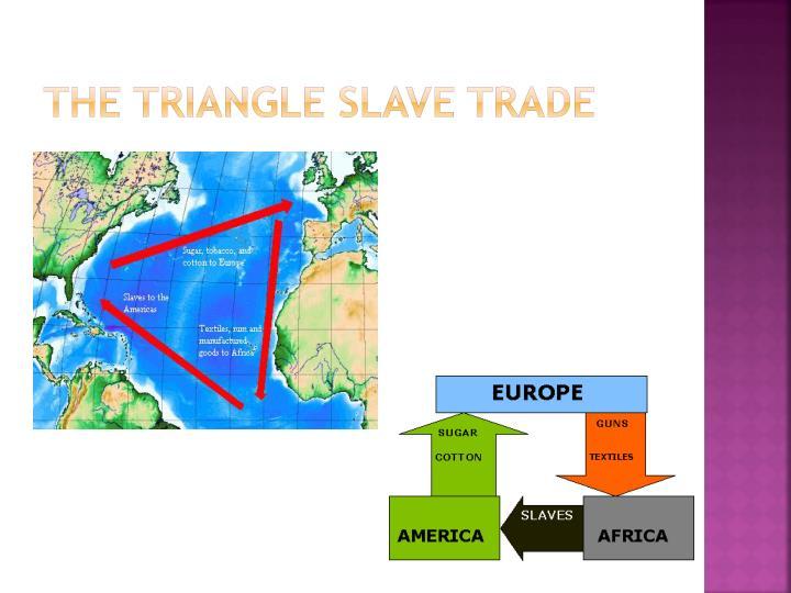 The Triangle Slave Trade
