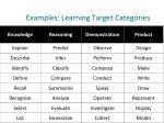 examples learning target categories