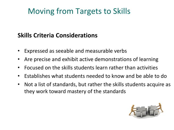 Moving from Targets to Skills