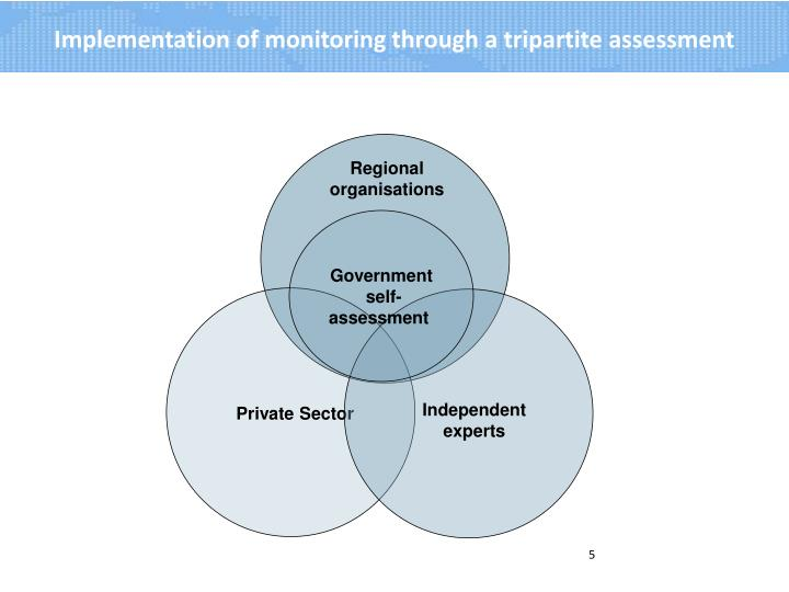 Implementation of monitoring through a tripartite assessment