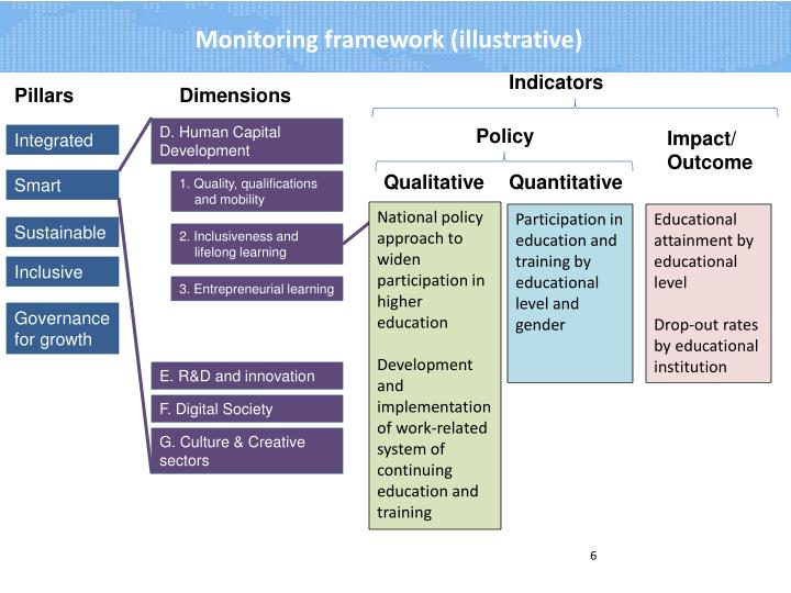 Monitoring framework (illustrative)